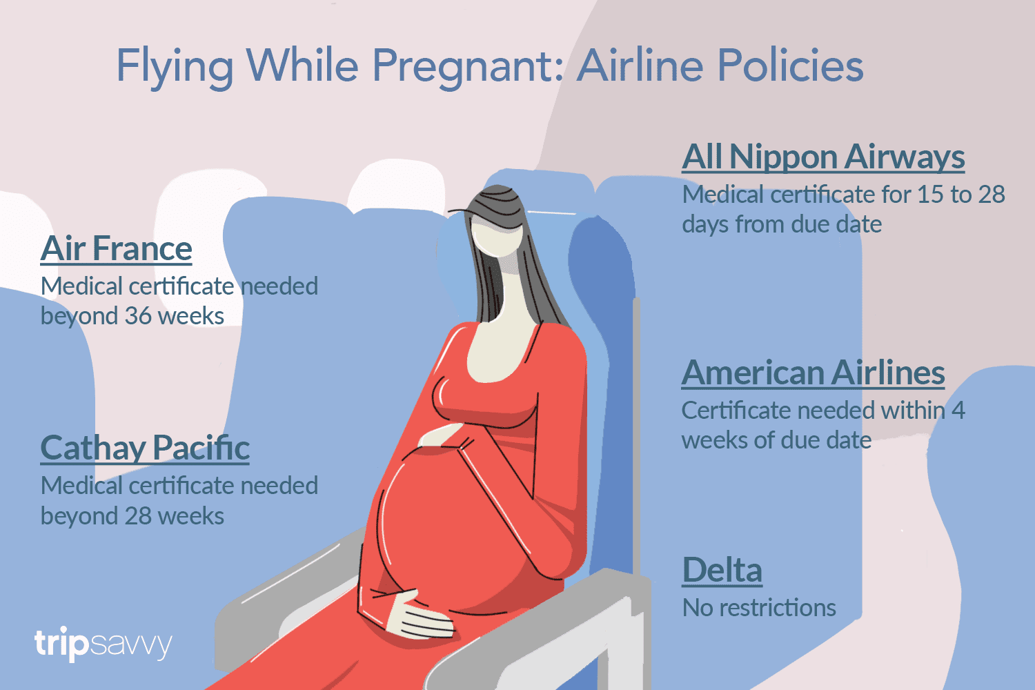 Flying While Pregnant Check Out The Policies On 25 Global