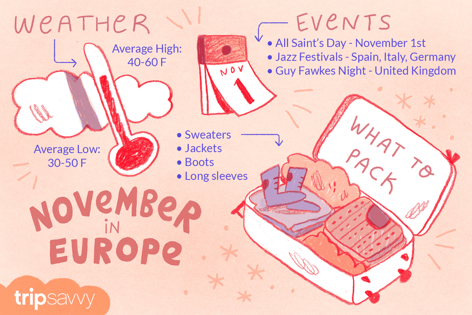 Weather, events and what to pack for November in Europe