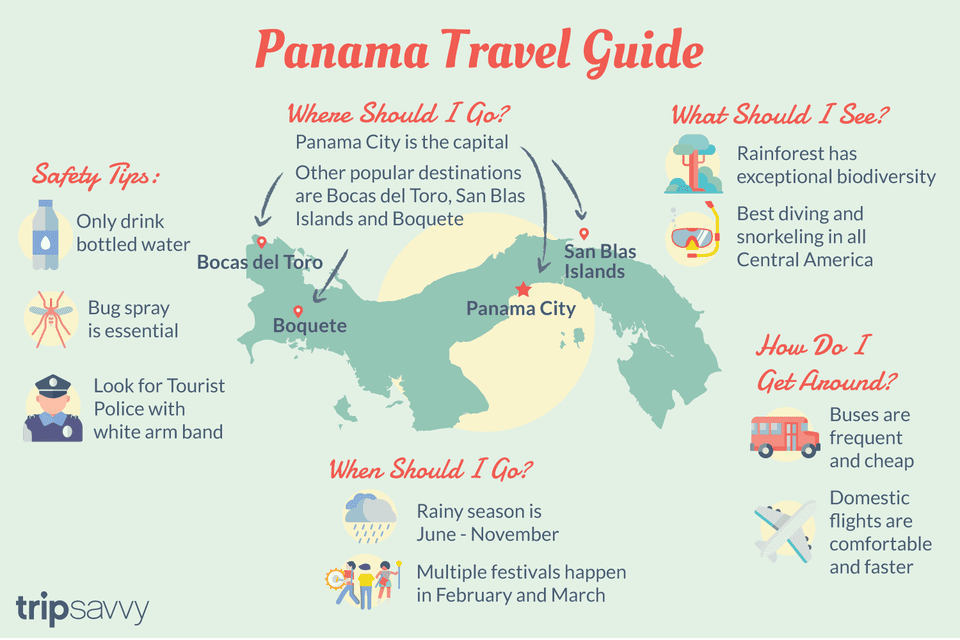 b4e0622ef Guide to Traveling in Panama