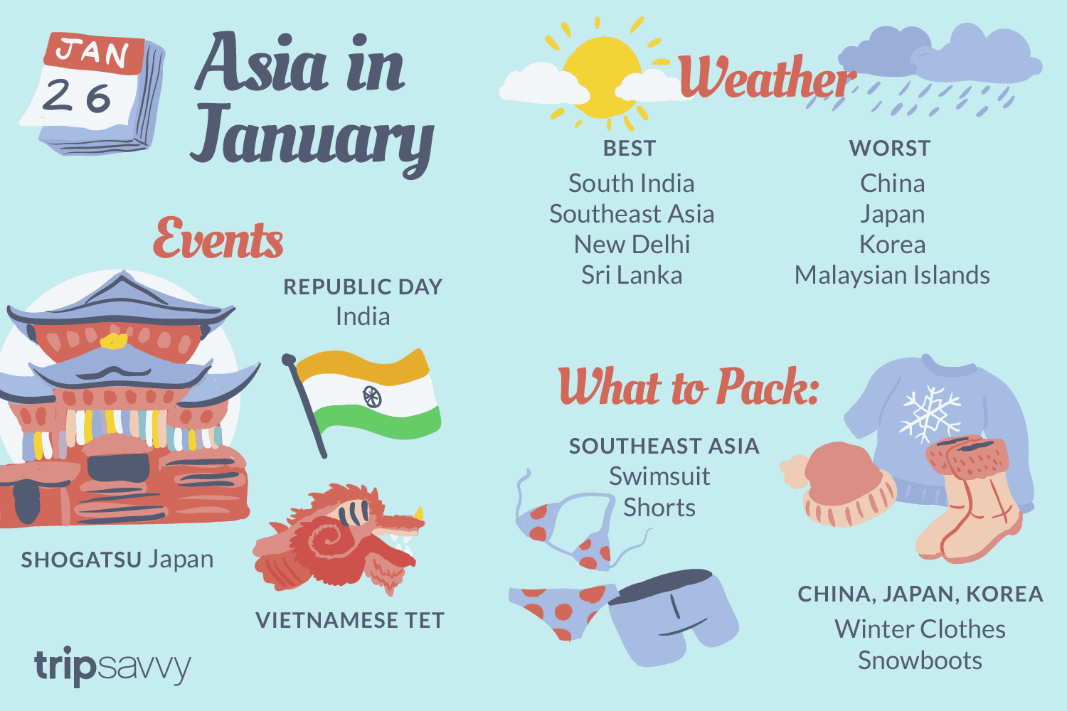 Southeast Asia Weather Map.January In Asia Weather And Event Guide