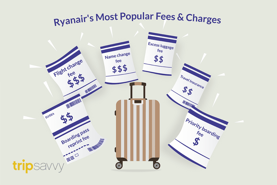 Ryanair's most popular fees and charges