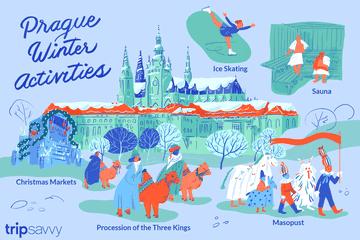 Prague winter activities