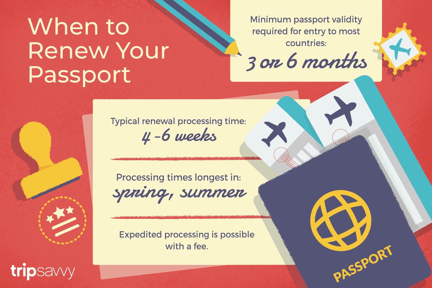How Long Before Expiration Should I Renew My Passport?