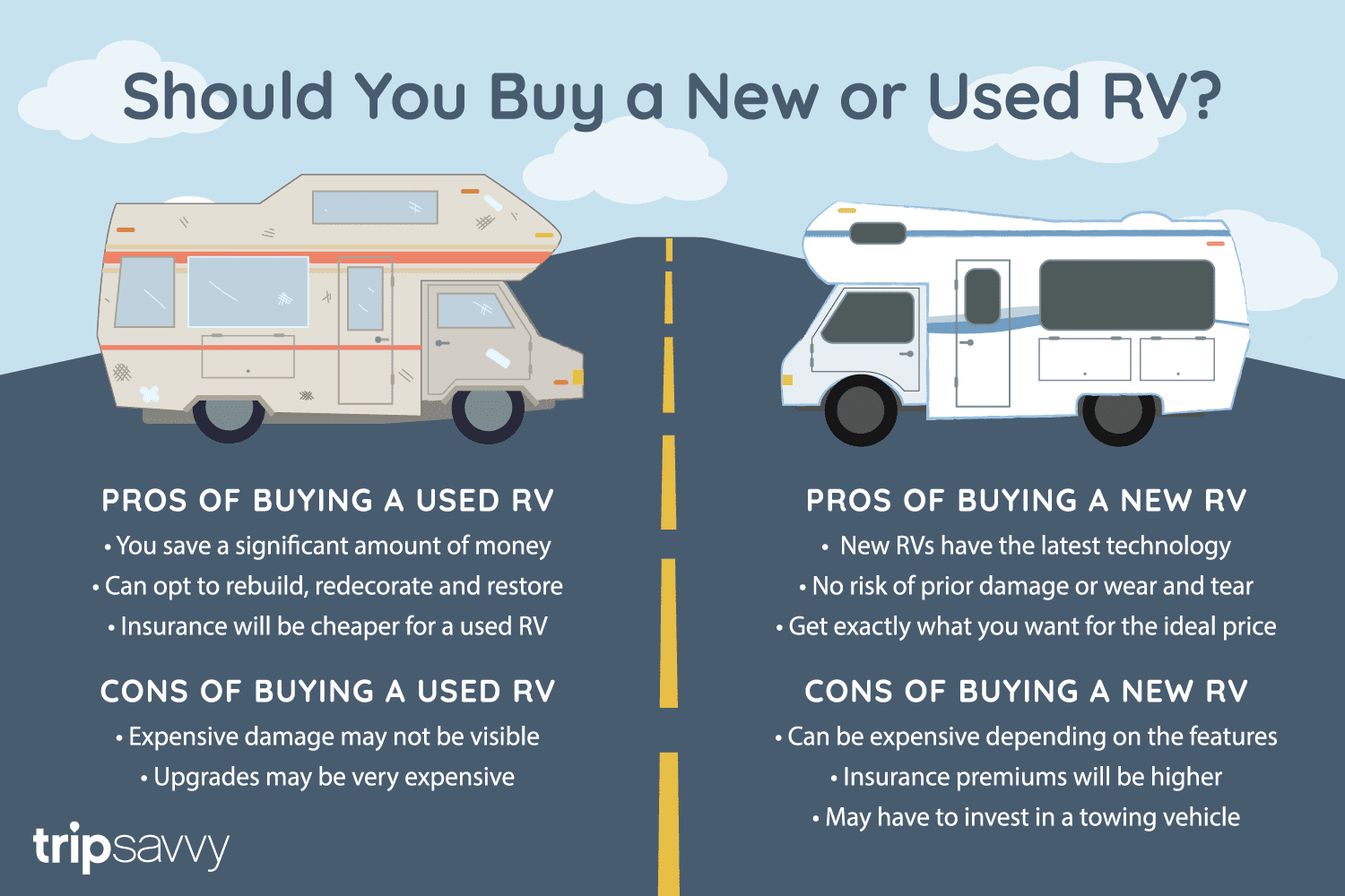 What to Consider When Buying an RV