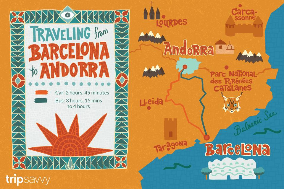 barcelona to andorra