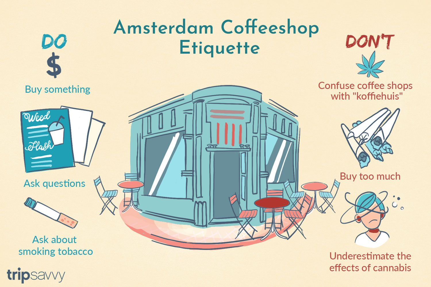 The Dos and Don'ts of Amsterdam Coffeeshops