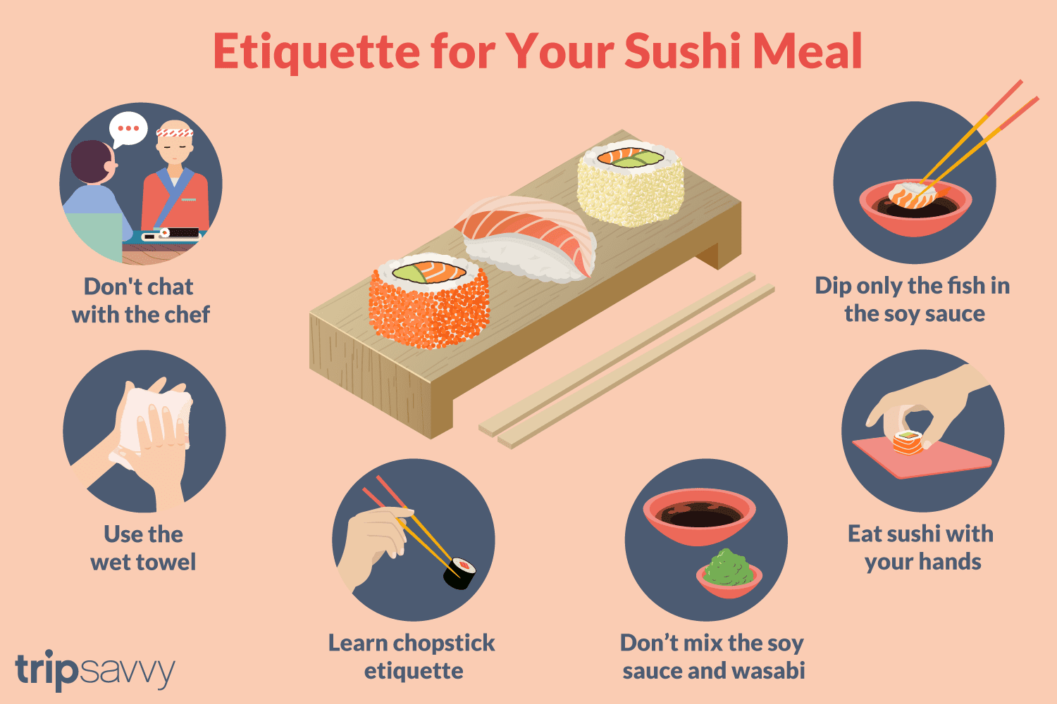 Etiquette for Your Sushi Meal