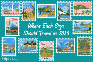 An illustration of an arrangement of stamps, each one depicting a scene from a different location for each sign of the zodiac