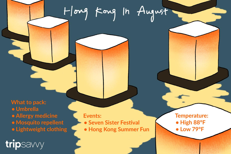 Hong Kong in August