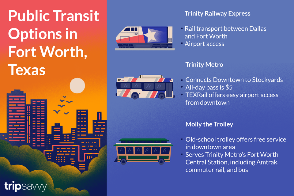 public transit in fort worth