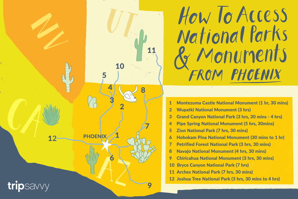 How to access national parks and monuments from Phoenix