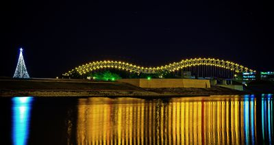 Memphis Christmas And Holiday Guide