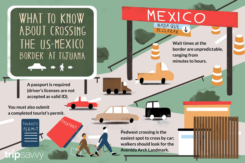 crossing the mexico border at Tijuana