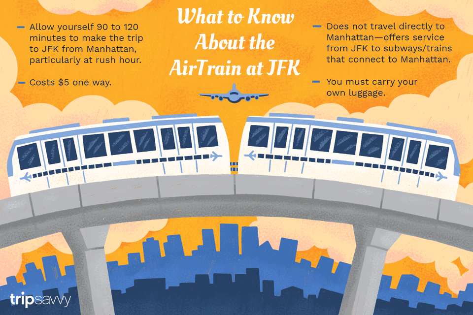 illustration of JFK's airtrain and specific tips mentioned in the article