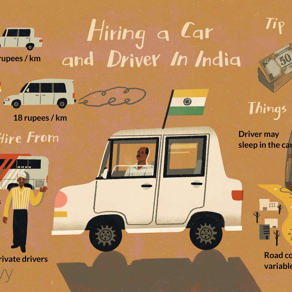 Hiring a Car and Driver in India: What You Need to Know