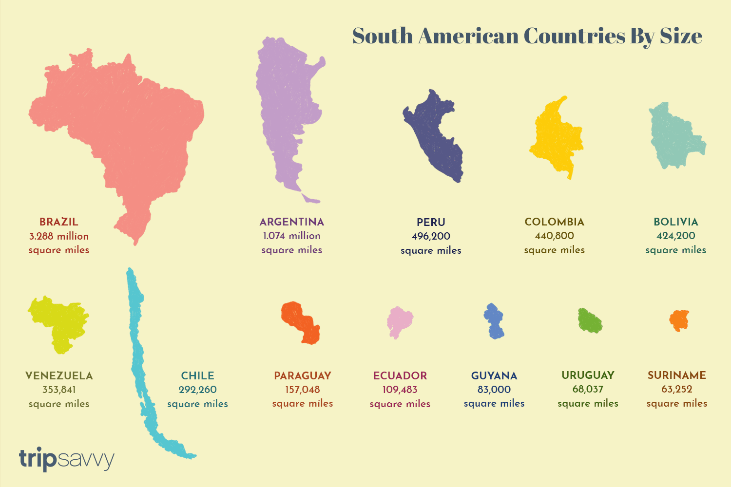 Image of: Countries In South America By Size