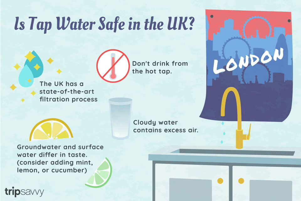 Water Safety in the UK diagram