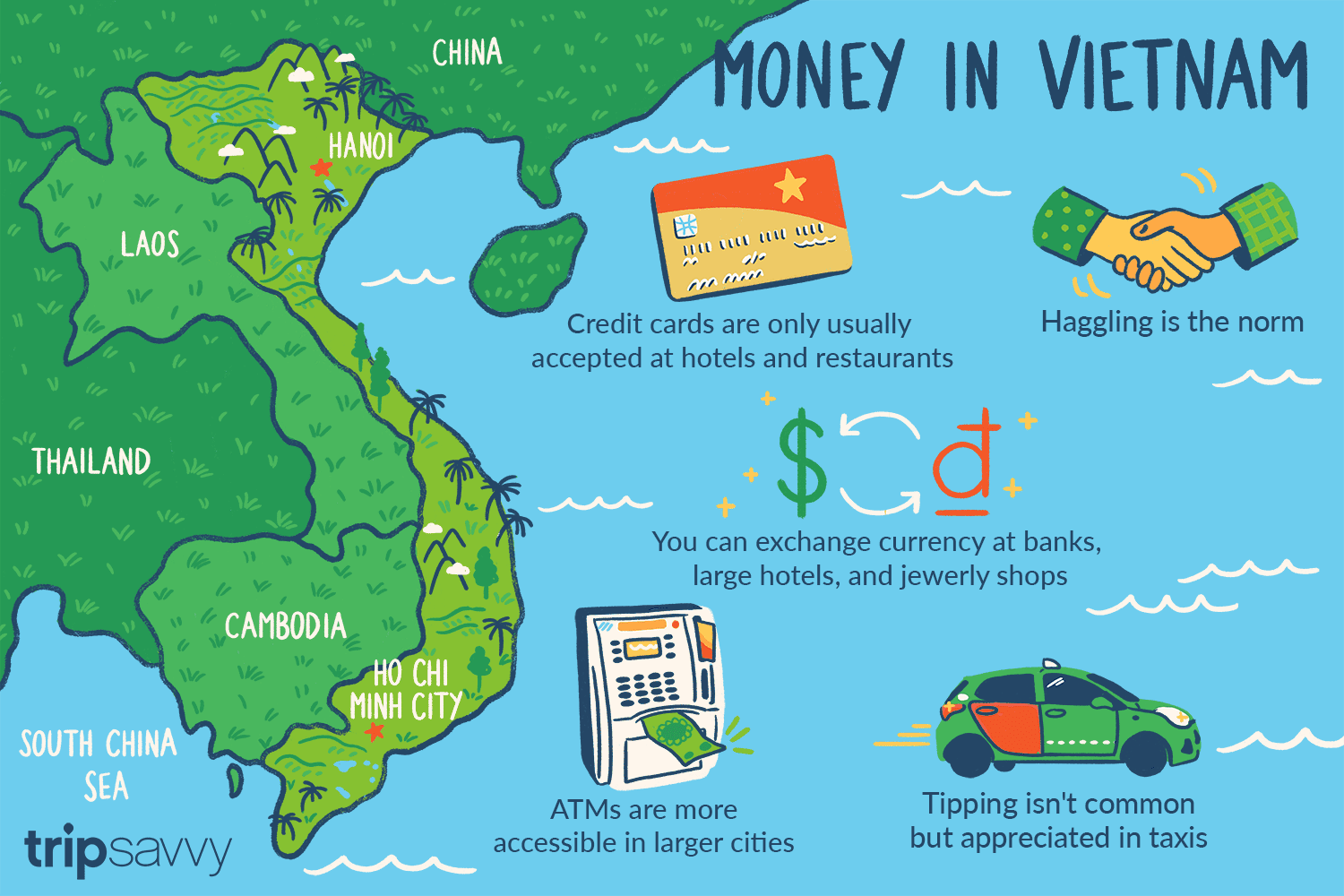 086996ff777c Money Suggestions for Travelers in Vietnam