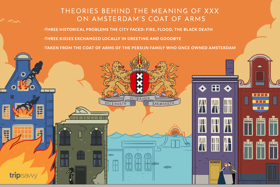 c6d77ed4a0c The Triple X (XXX) of the Amsterdam Coat of Arms