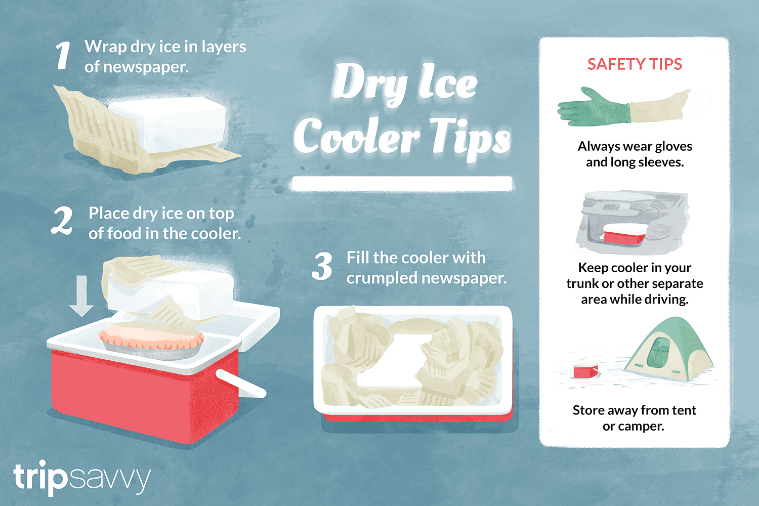 Using Dry Ice in Your Cooler