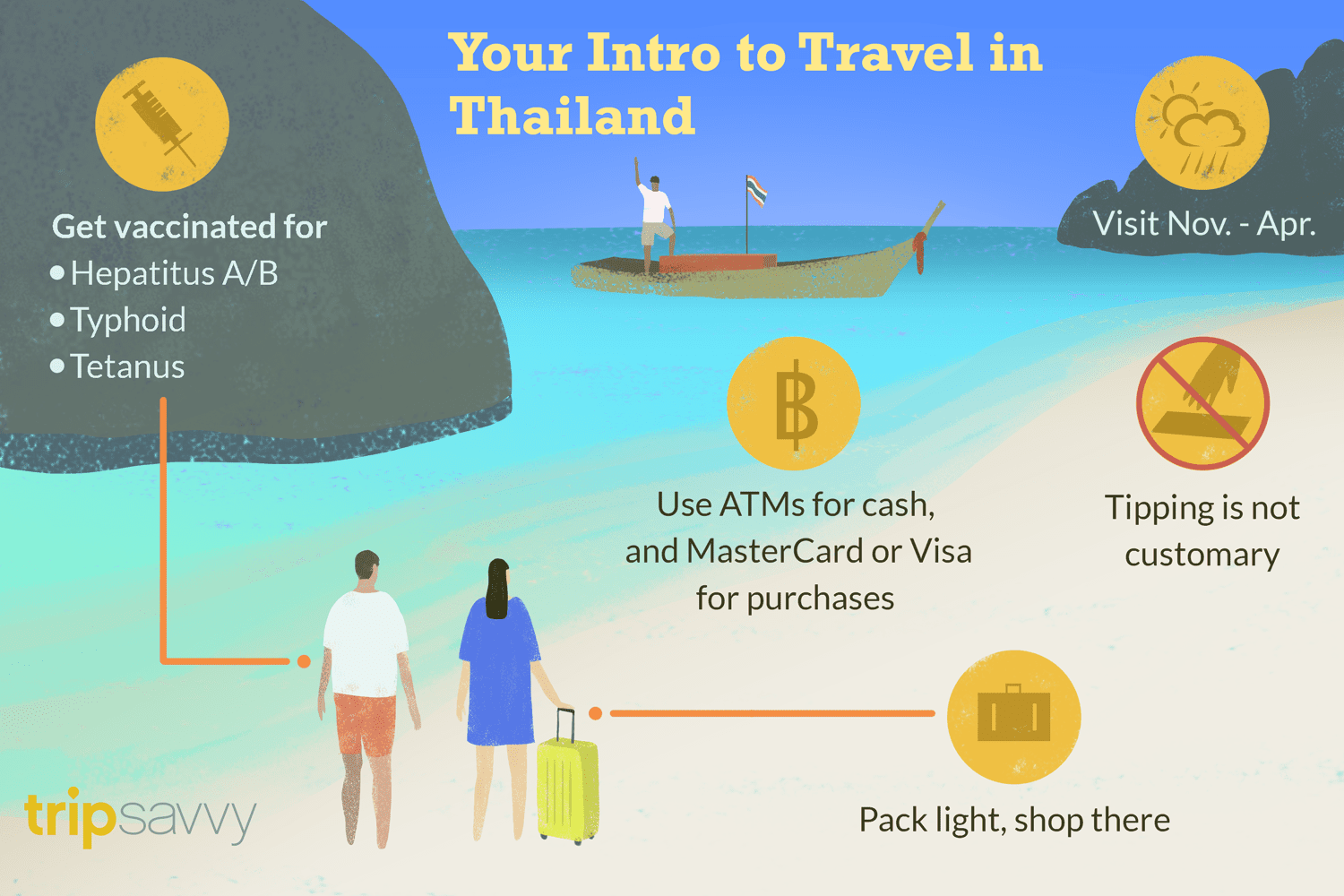 vacation in thailand how to plan your first trip
