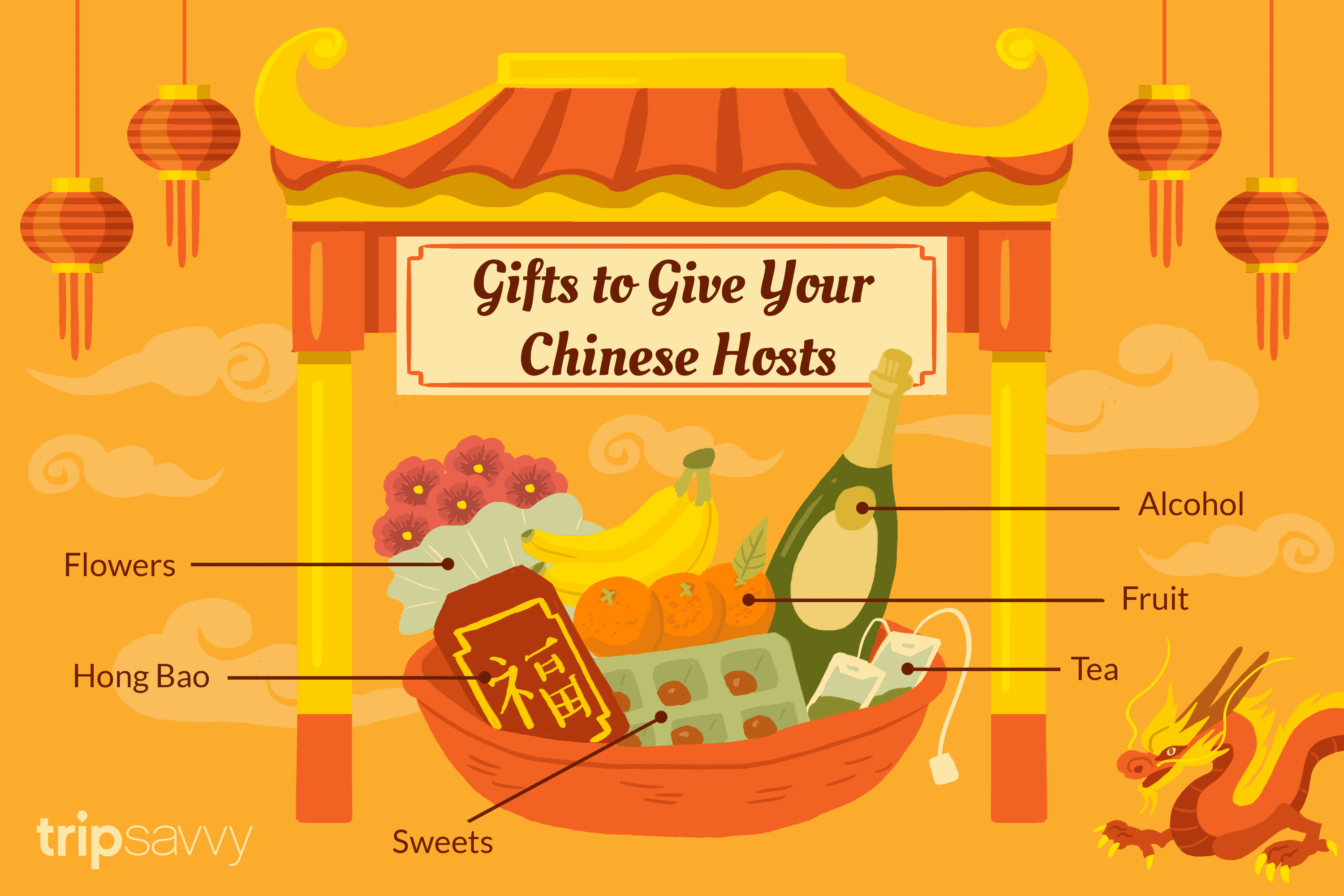 What To Give Your Hosts For Chinese New Year Or Spring