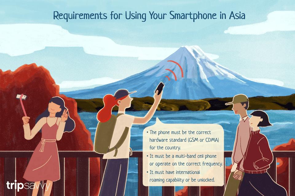 Uso de teléfonos inteligentes en Asia