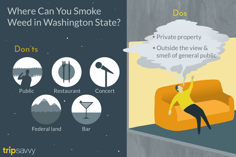 Where you can smoke weed in Washington state infographic
