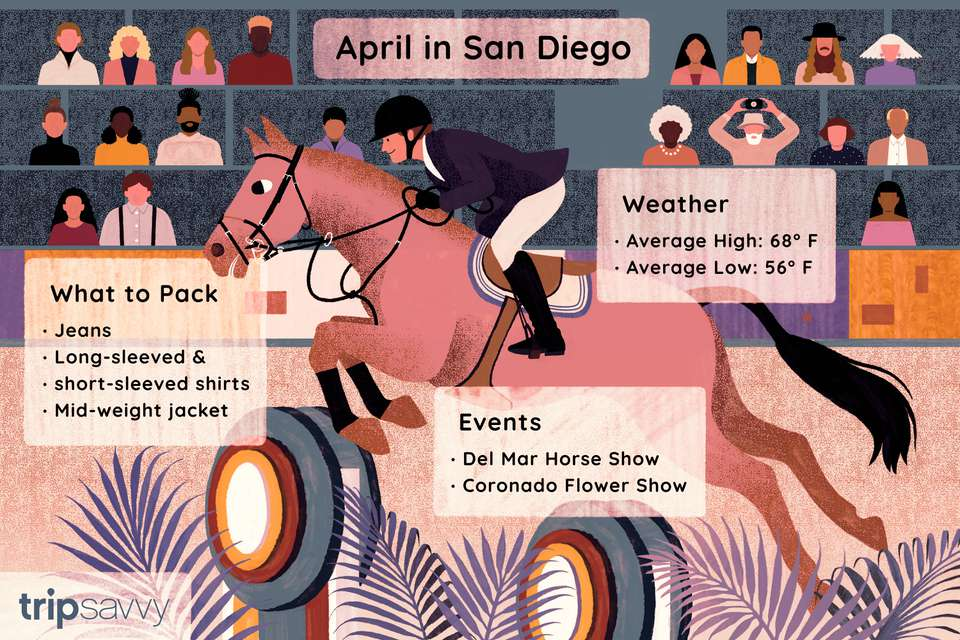 april in san diego