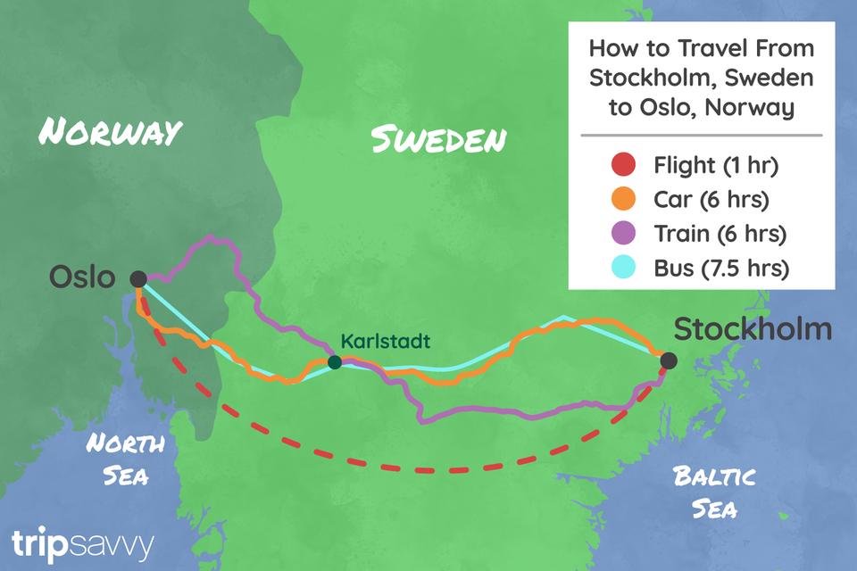 Tiempo de viaje entre Oslo y Estocolmo: vuelo 1 hora, coche 6 horas, tren 6 horas, autobús 7,5 horas