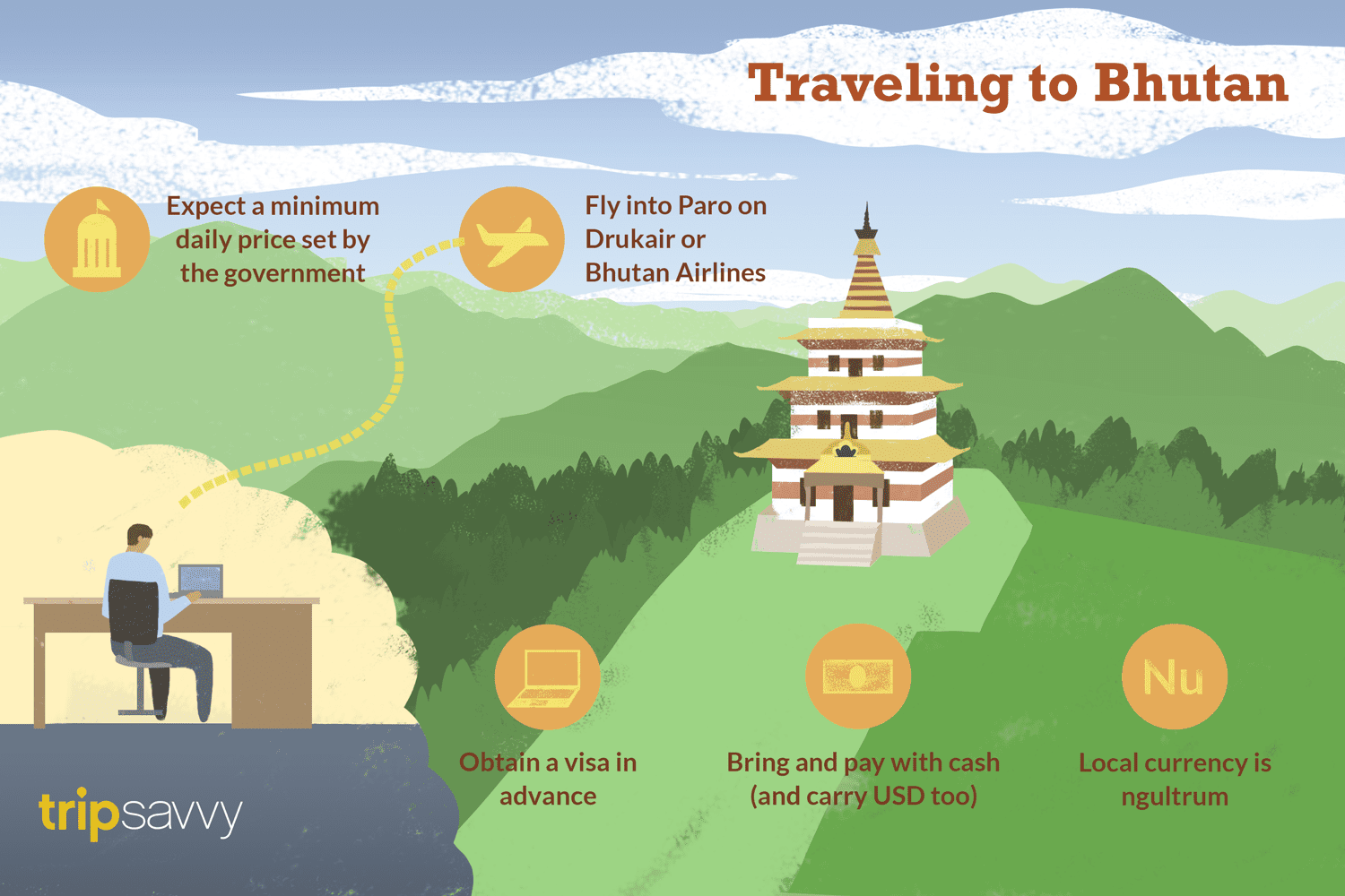Traveling In Bhutan What You Need To Know Before You Go
