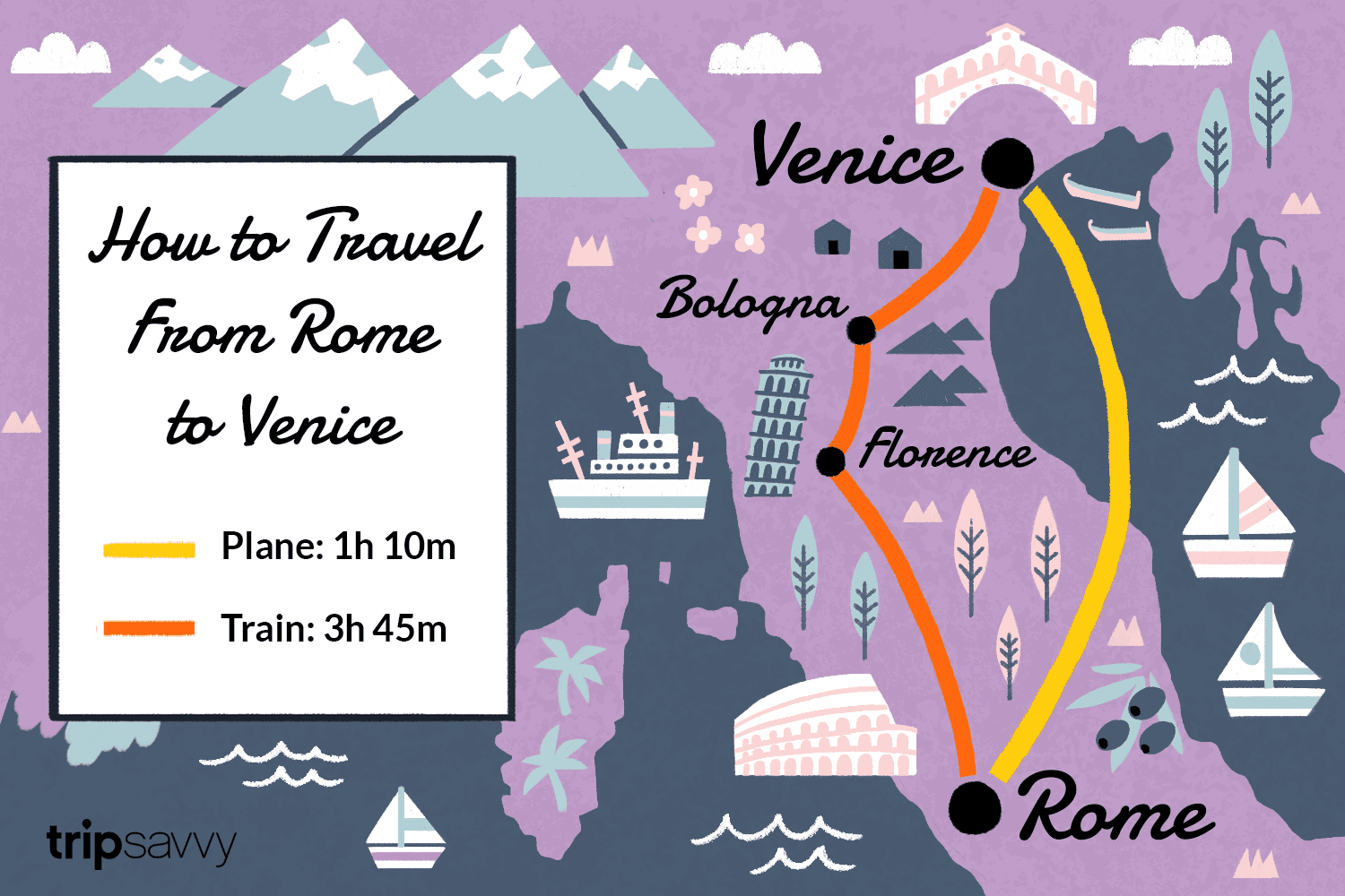foto de How to Get from Rome to Venice