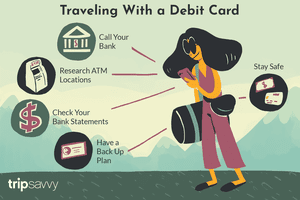 Traveling With a Debit Card