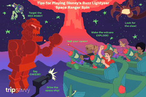 Tips for Playing Disney's Buzz Lightyear Space Ranger Spin