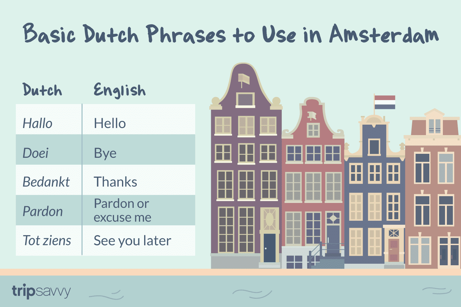 Basic dutch phrases to use in amsterdam basic dutch greetings in amsterdam 1456764 final 5bc74da2c9e77c0051bab650g m4hsunfo