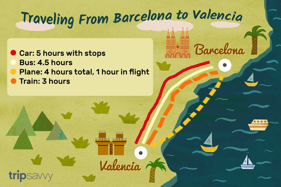 how to get from barcelona to valencia