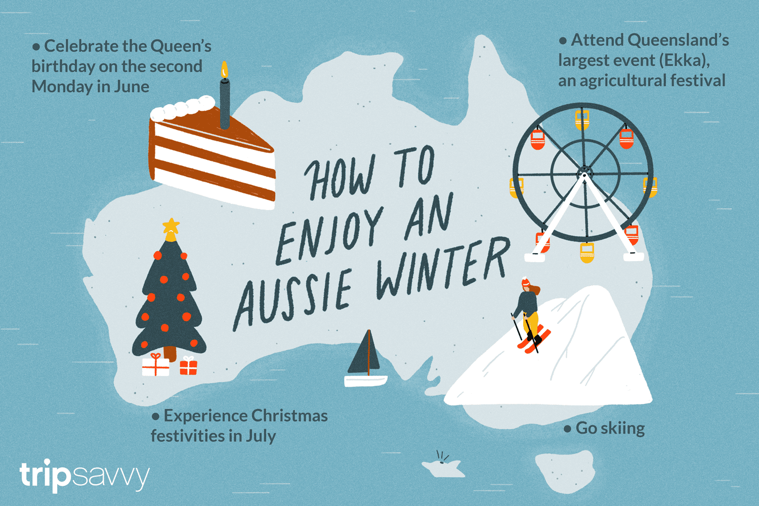 Christmas In July Outfits Australia.Winter In Australia June July August