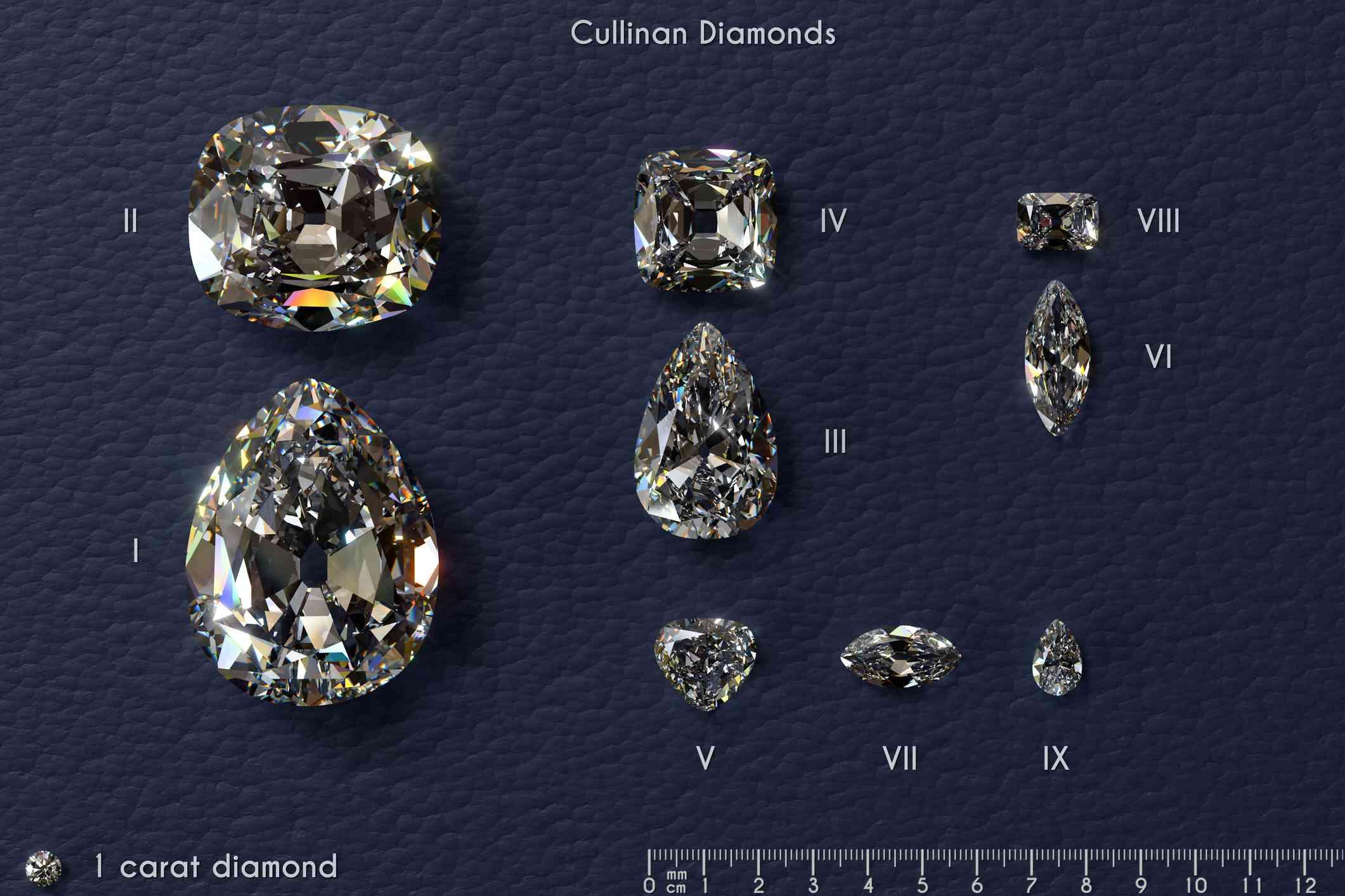 Replica Cullinan diamonds on a leather background