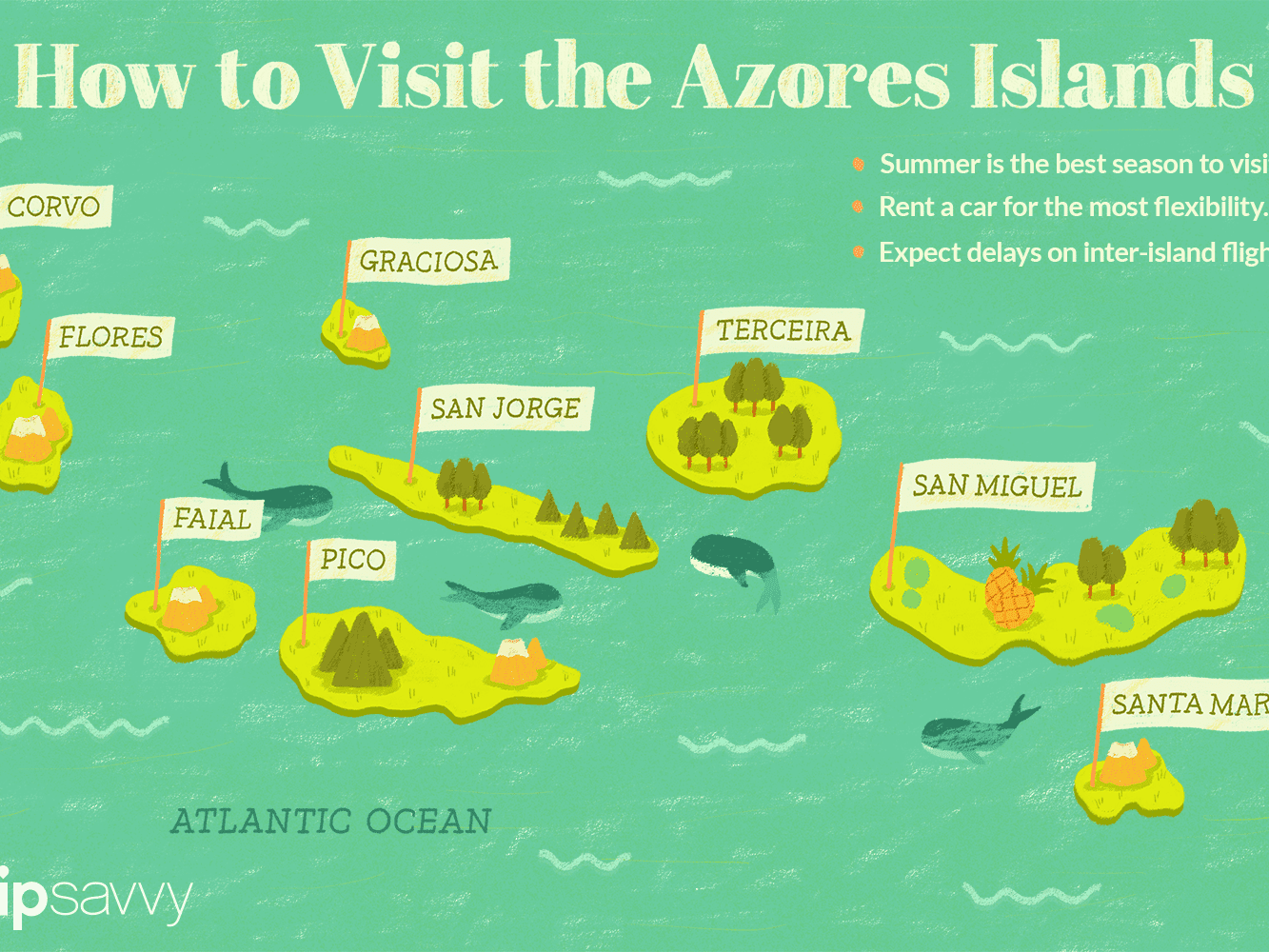 Travel Guide To The Azores Islands
