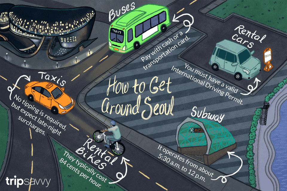 getting around Seoul