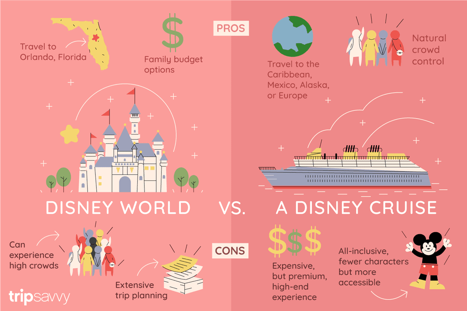 Disney World vs Disney Cruise