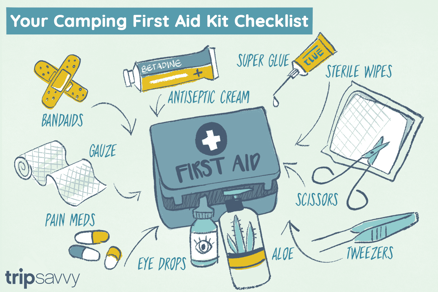 big sale ee0dc 3c6c3 Checklist for a Camping First Aid Kit