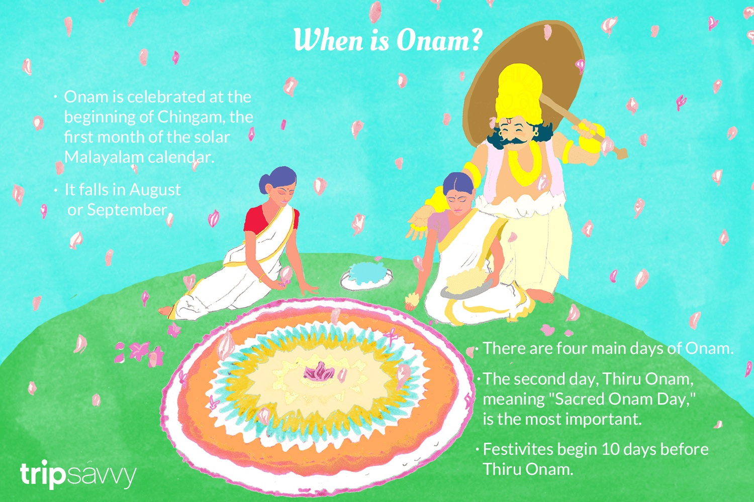 Onam Dates When Is Onam In 2020 2021 And 2022