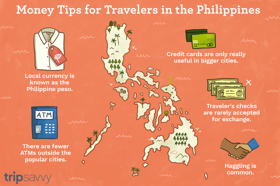Money tips for travelers in the Philippines