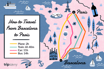 An illustrated map showing the different ways and travel times to get between Paris and Barcelona