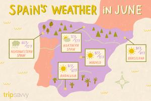 Spain's weather in June