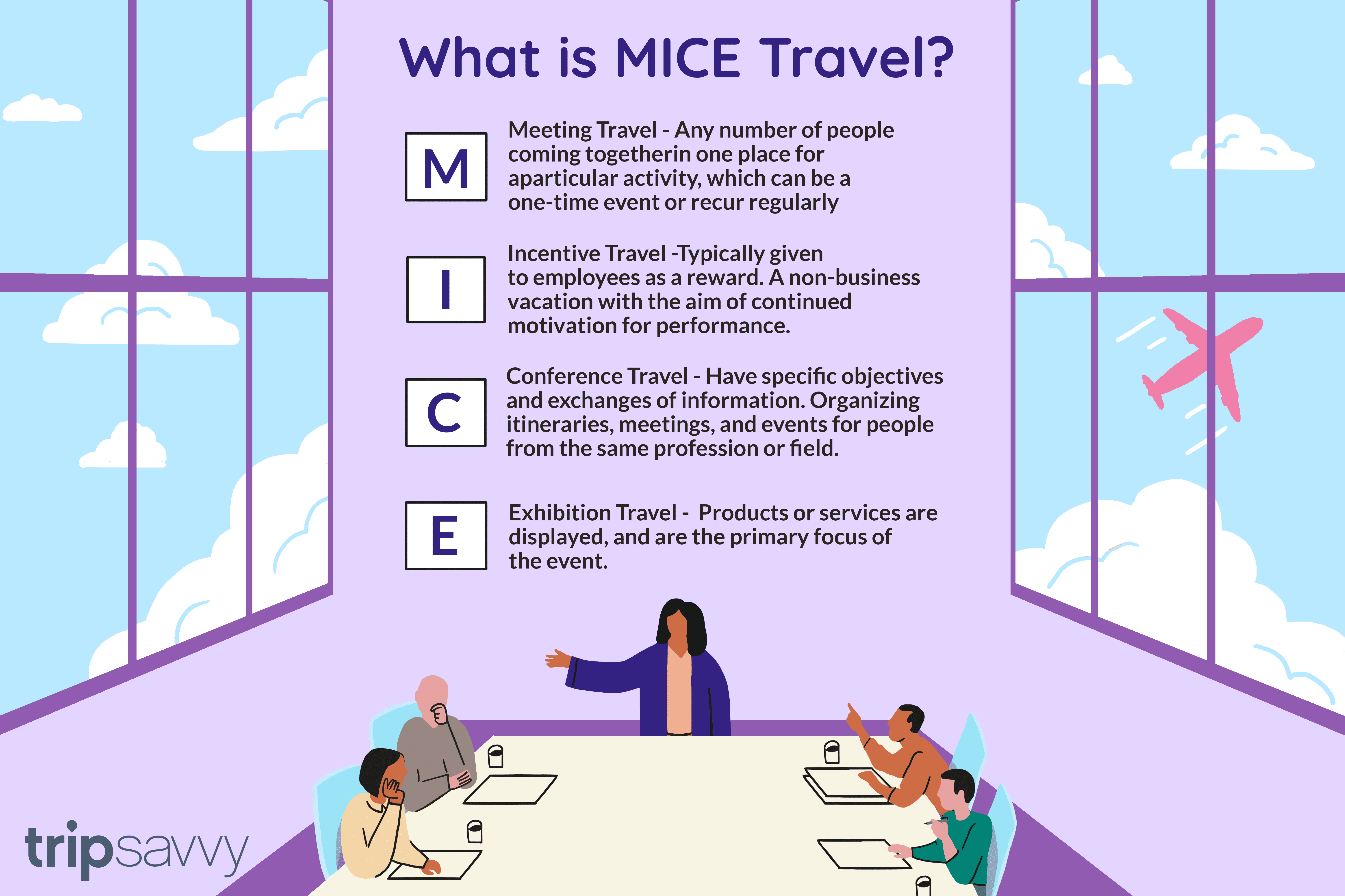 MICE: The Meetings, Events, and Incentive Travel Market