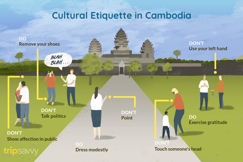 Una infografía que explica la etiqueta cultural en Camboya