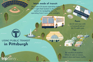 guide to public transportation in pittsburgh