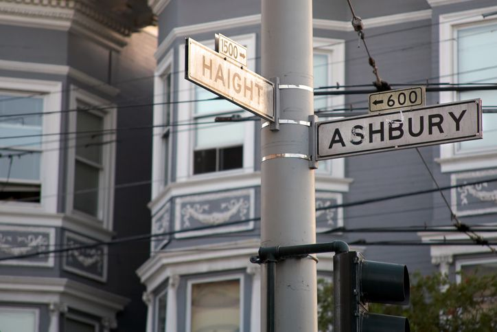 Haight and Ashbury street signs